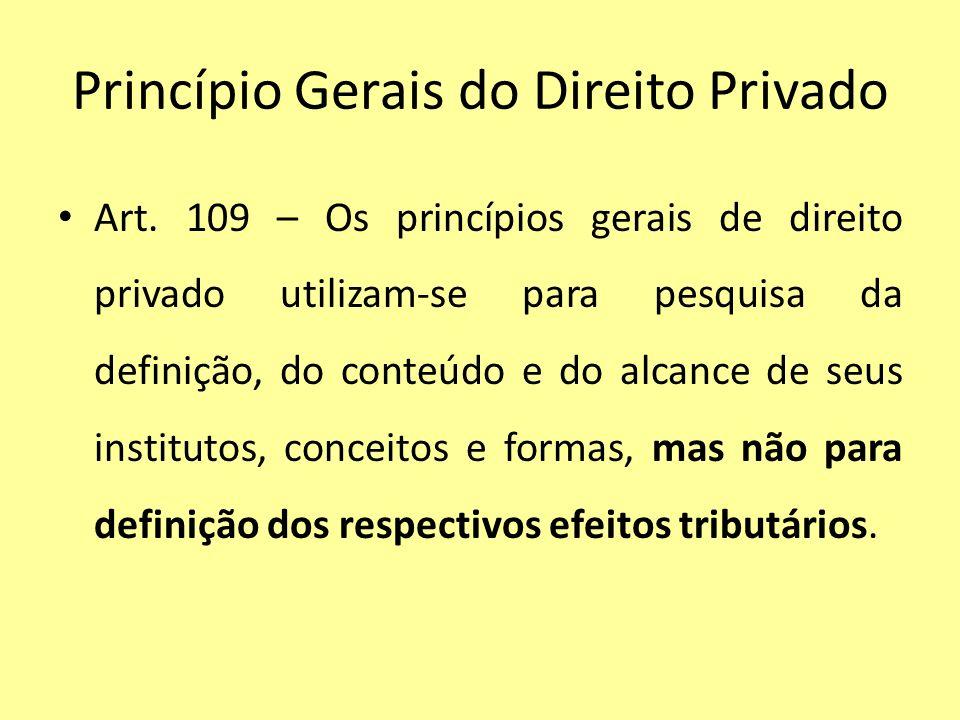 Princípio Gerais do Direito Privado