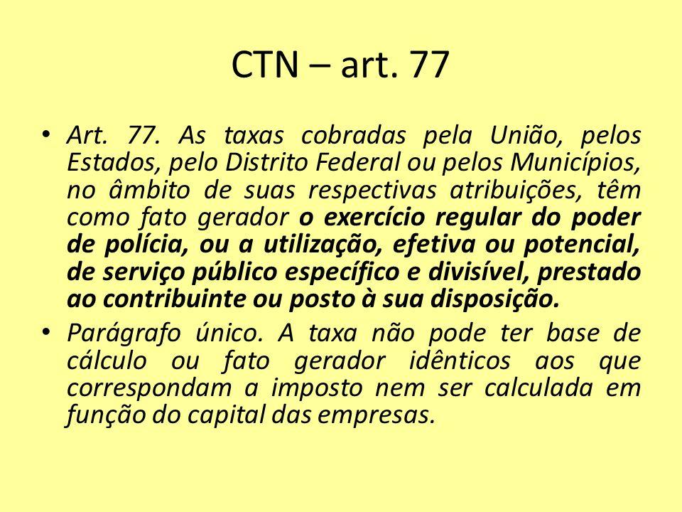 CTN – art. 77