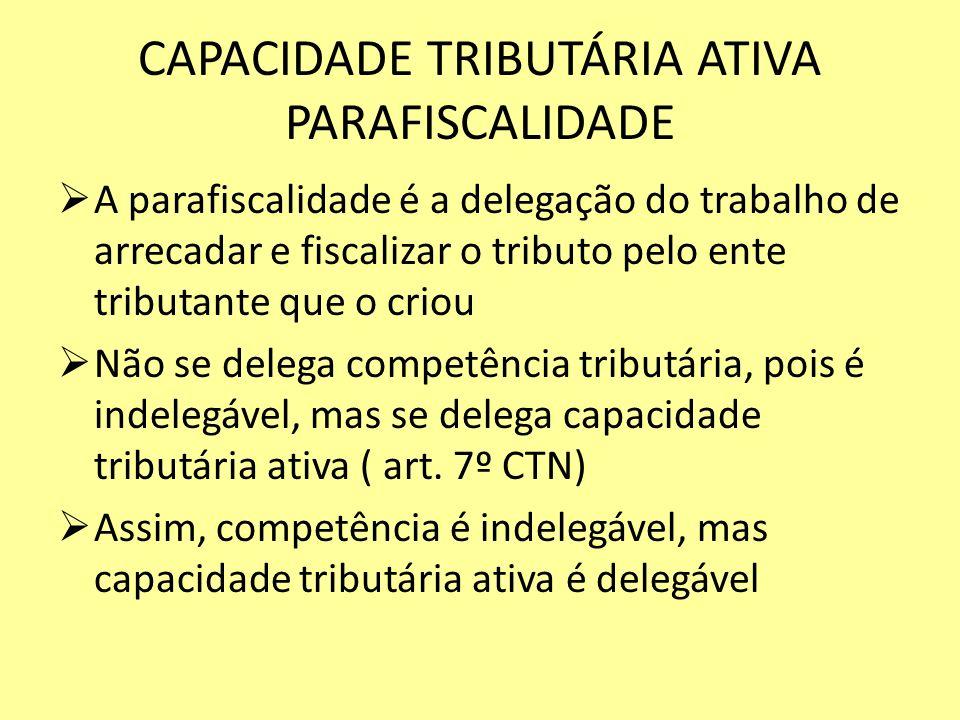 CAPACIDADE TRIBUTÁRIA ATIVA PARAFISCALIDADE