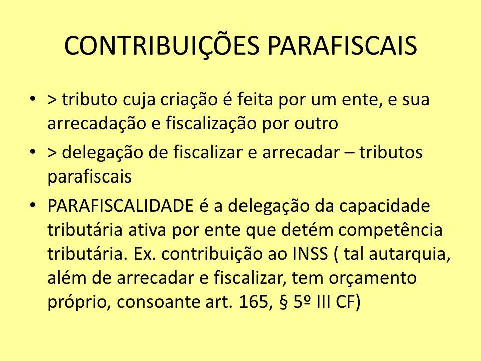 CONTRIBUIÇÕES PARAFISCAIS
