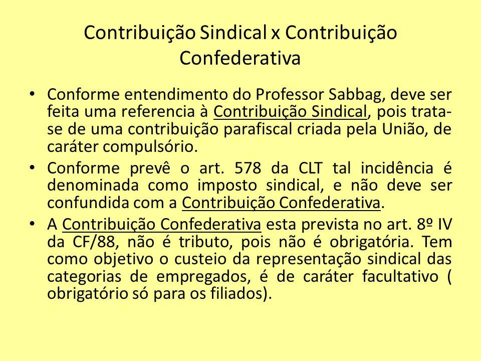Contribuição Sindical x Contribuição Confederativa