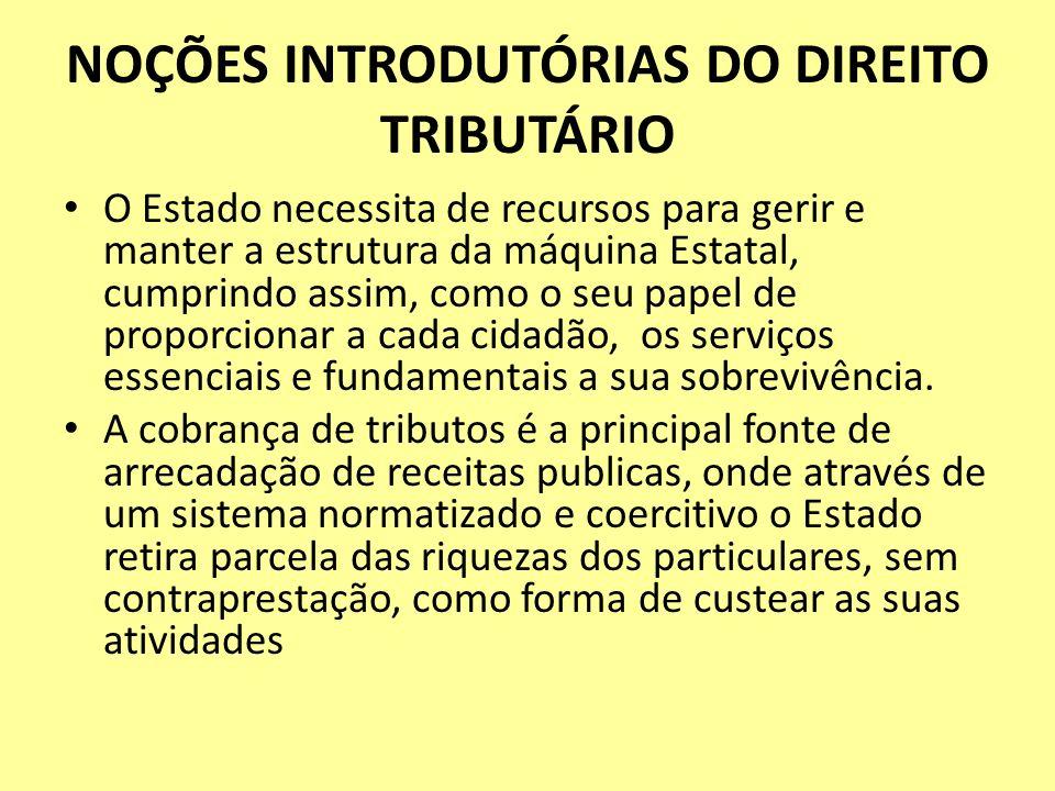 NOÇÕES INTRODUTÓRIAS DO DIREITO TRIBUTÁRIO