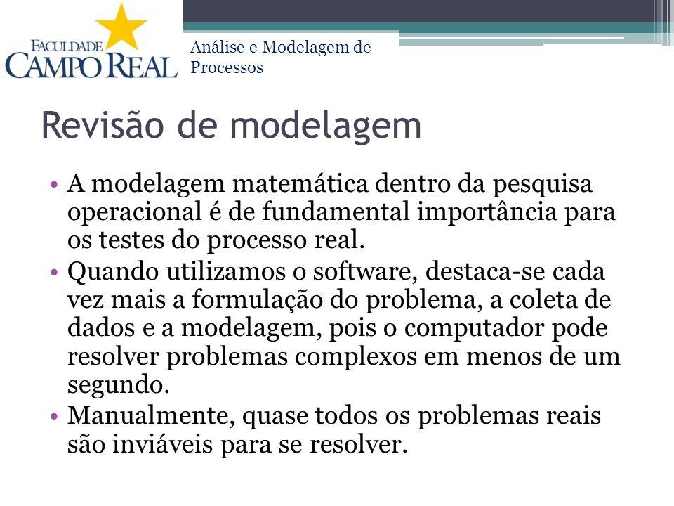 Revisão de modelagem A modelagem matemática dentro da pesquisa operacional é de fundamental importância para os testes do processo real.