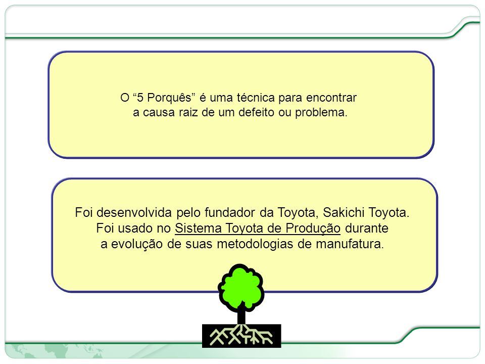 Foi desenvolvida pelo fundador da Toyota, Sakichi Toyota.
