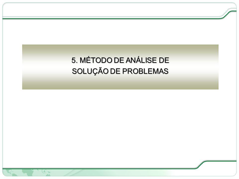 5. MÉTODO DE ANÁLISE DE SOLUÇÃO DE PROBLEMAS