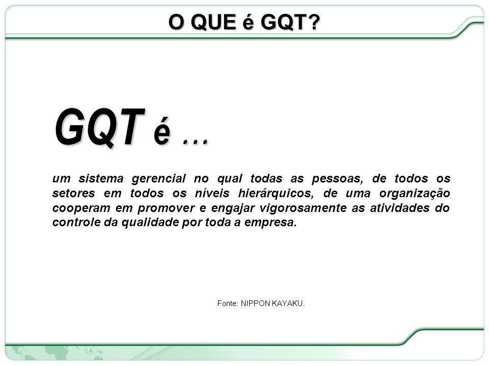 O QUE é GQT GQT é ...