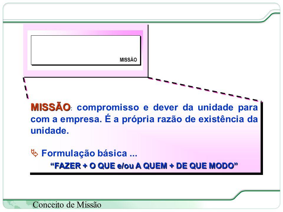 FAZER + O QUE e/ou A QUEM + DE QUE MODO