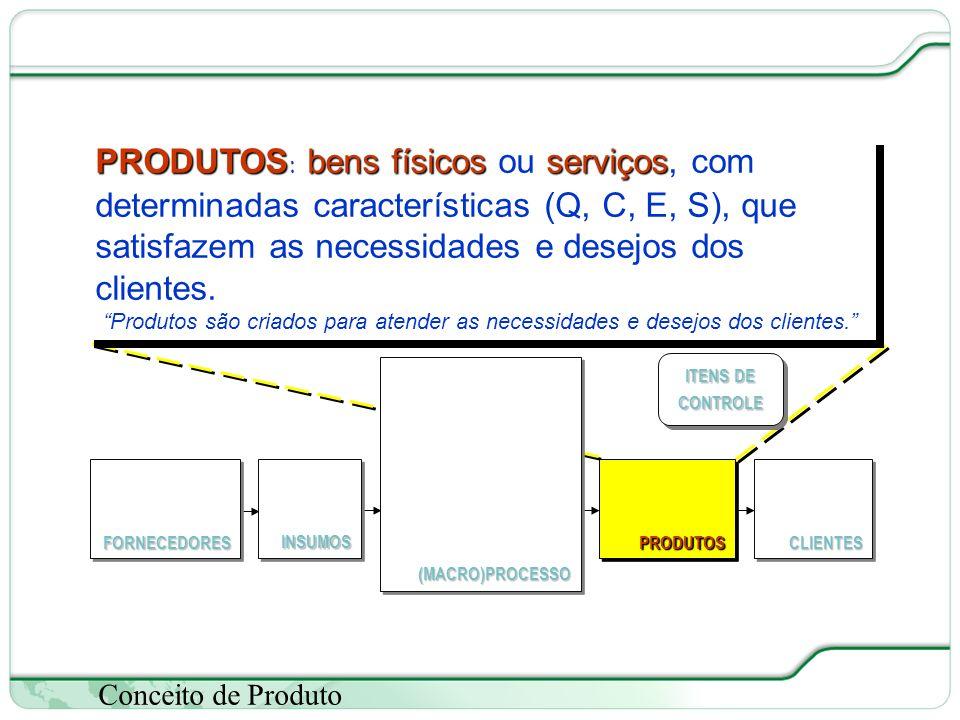 PRODUTOS: bens físicos ou serviços, com determinadas características (Q, C, E, S), que satisfazem as necessidades e desejos dos clientes.