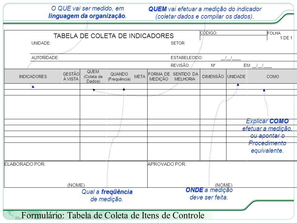 Formulário: Tabela de Coleta de Itens de Controle