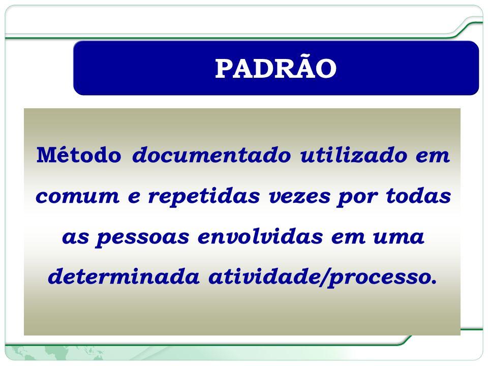 PADRÃO Método documentado utilizado em comum e repetidas vezes por todas as pessoas envolvidas em uma determinada atividade/processo.