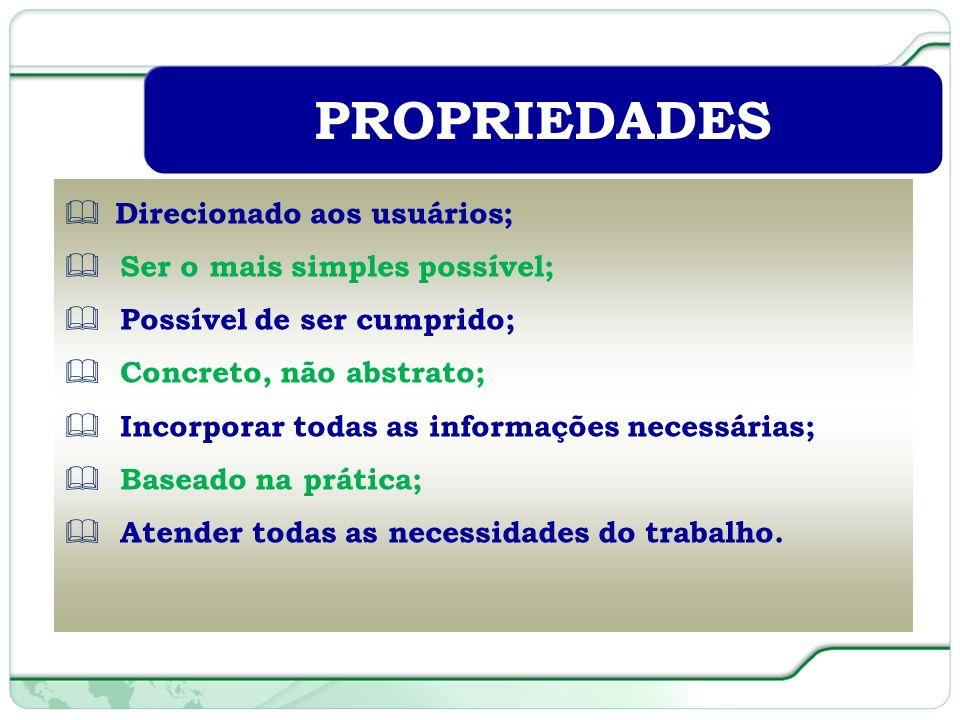 PROPRIEDADES Direcionado aos usuários; Ser o mais simples possível;