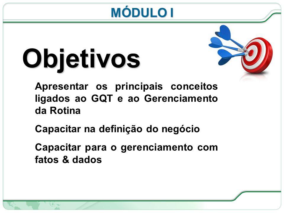 MÓDULO I Objetivos. Apresentar os principais conceitos ligados ao GQT e ao Gerenciamento da Rotina.