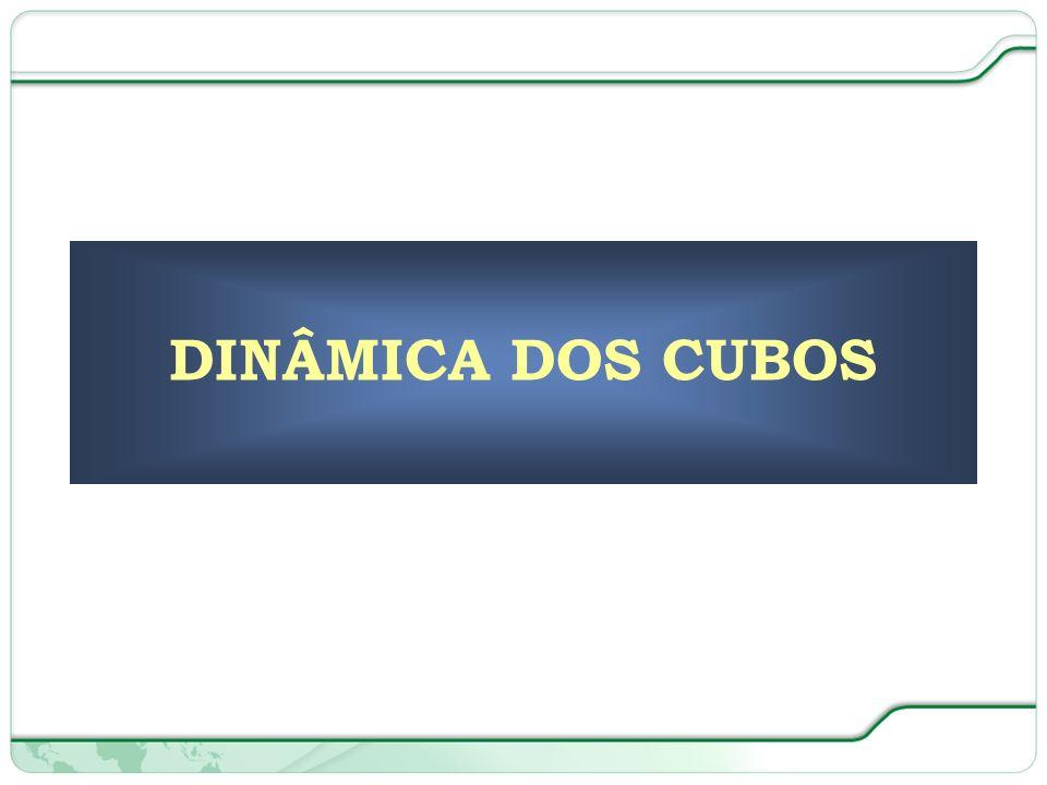 DINÂMICA DOS CUBOS