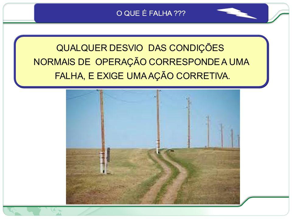 QUALQUER DESVIO DAS CONDIÇÕES NORMAIS DE OPERAÇÃO CORRESPONDE A UMA
