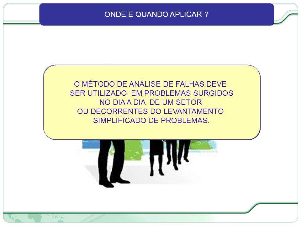 O MÉTODO DE ANÁLISE DE FALHAS DEVE SER UTILIZADO EM PROBLEMAS SURGIDOS