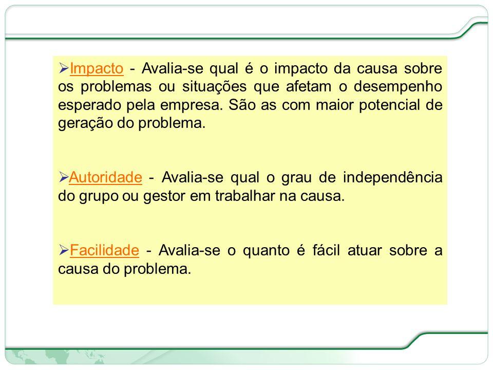 Impacto - Avalia-se qual é o impacto da causa sobre os problemas ou situações que afetam o desempenho esperado pela empresa. São as com maior potencial de geração do problema.