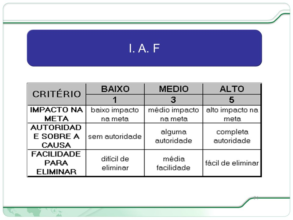 I. A. F 94