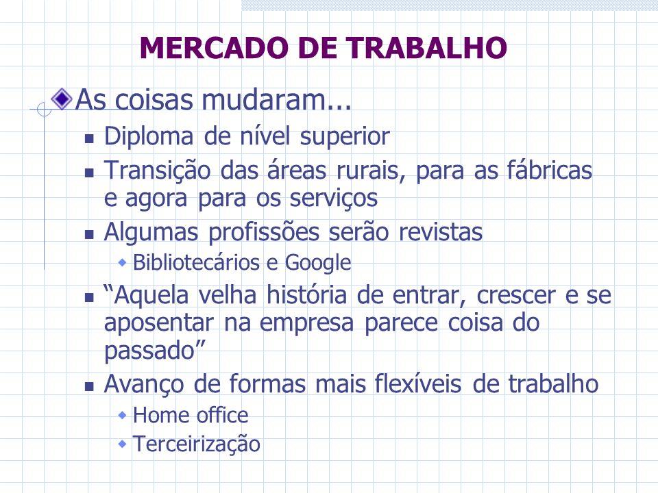 MERCADO DE TRABALHO As coisas mudaram... Diploma de nível superior
