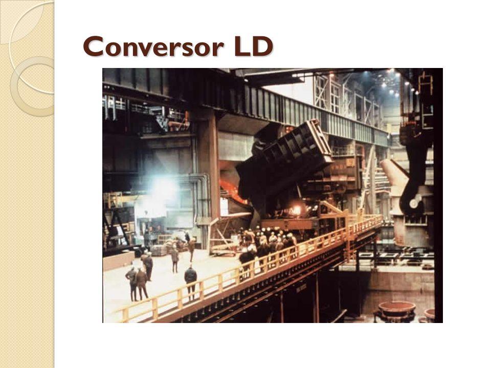 Conversor LD