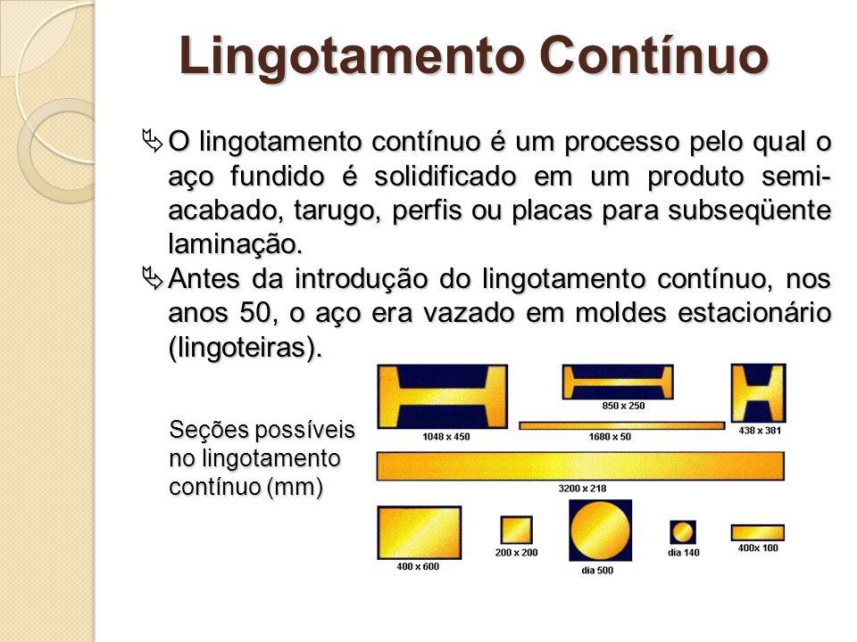 Lingotamento Contínuo