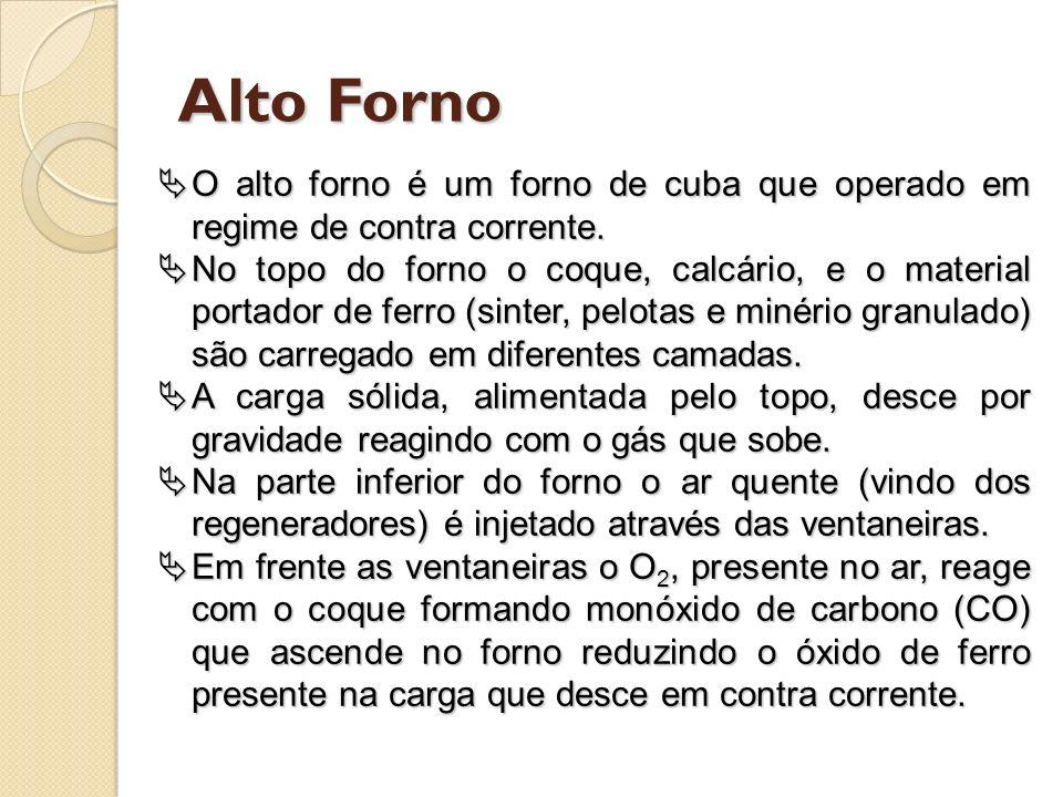 Alto Forno O alto forno é um forno de cuba que operado em regime de contra corrente.