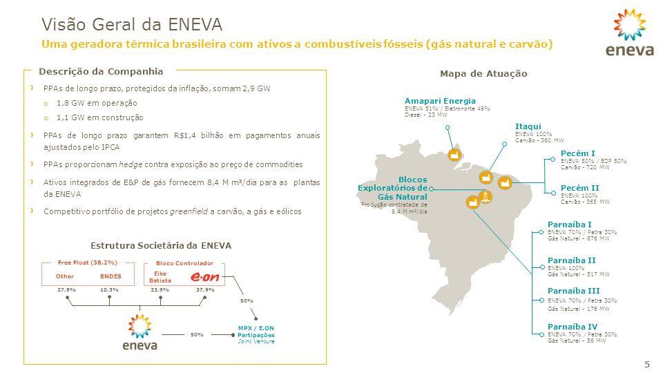 Estrutura Societária da ENEVA