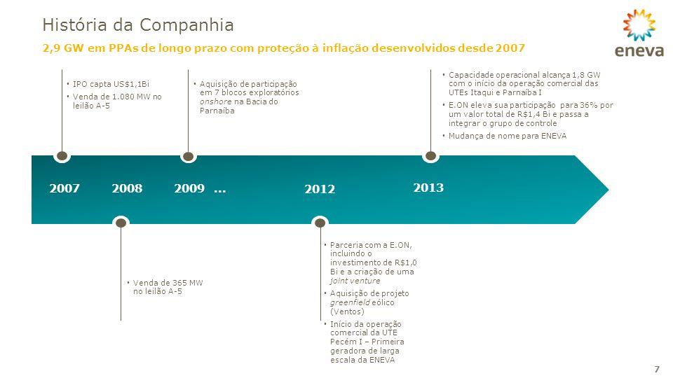 História da Companhia 2,9 GW em PPAs de longo prazo com proteção à inflação desenvolvidos desde 2007.