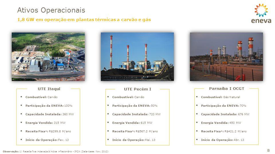 Ativos Operacionais 1,8 GW em operação em plantas térmicas a carvão e gás. UTE Itaqui. UTE Pecém I.