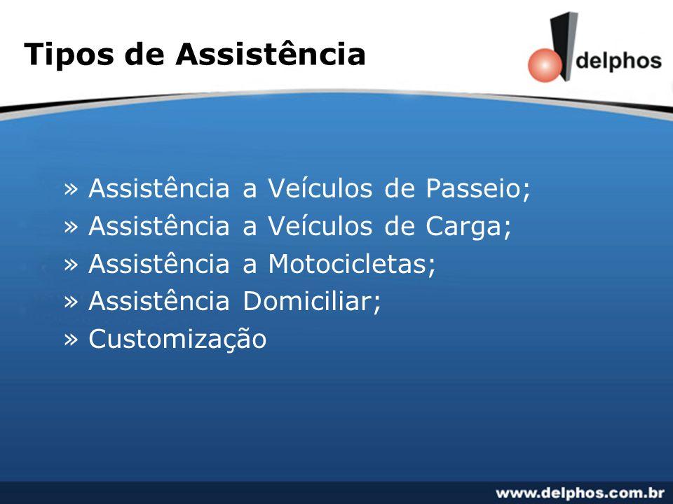 Tipos de Assistência Assistência a Veículos de Passeio;