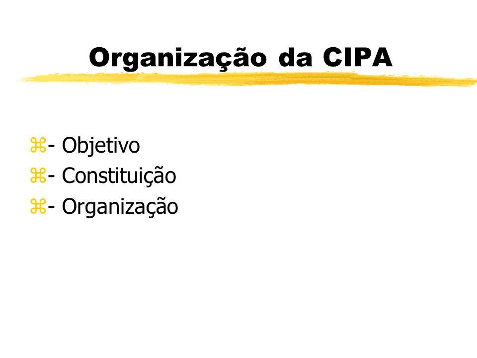 Organização da CIPA - Objetivo - Constituição - Organização