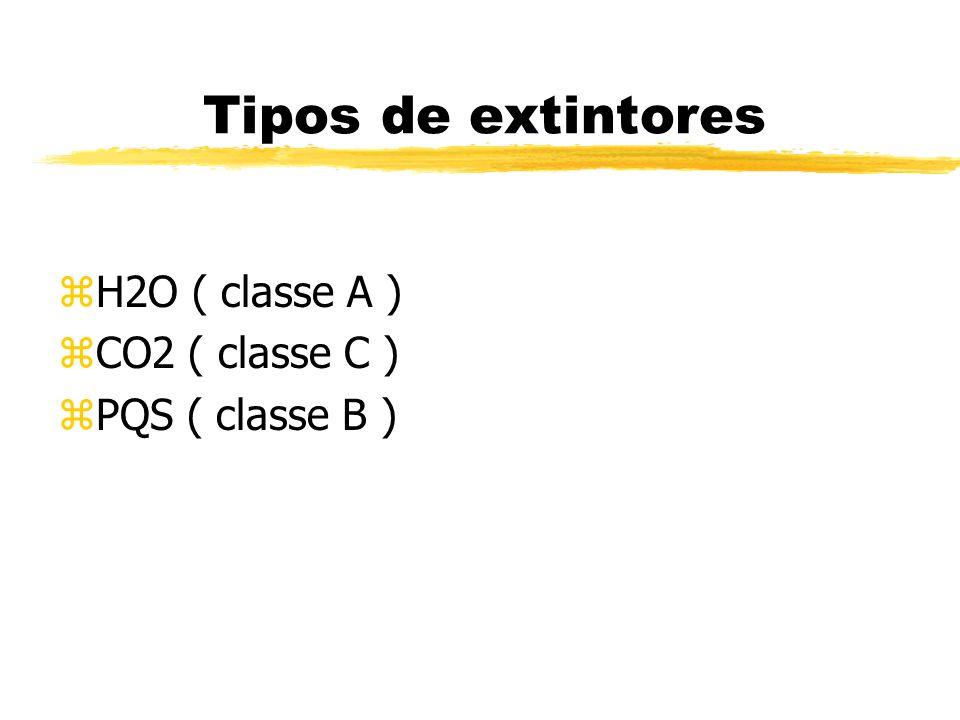 Tipos de extintores H2O ( classe A ) CO2 ( classe C ) PQS ( classe B )