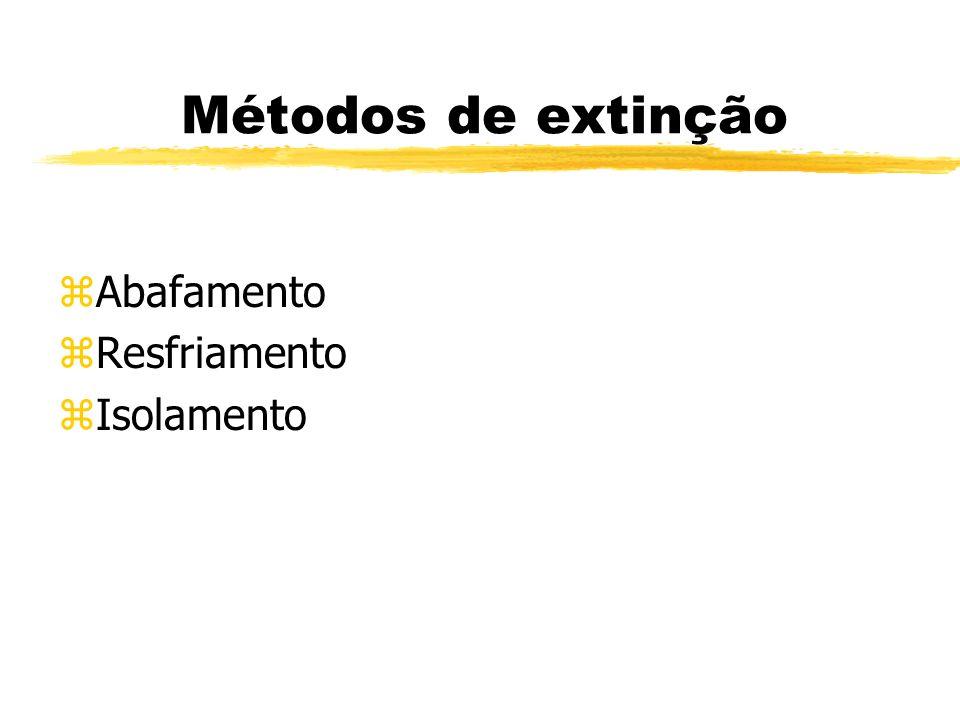 Métodos de extinção Abafamento Resfriamento Isolamento