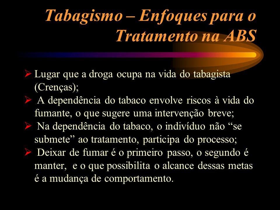 Tabagismo – Enfoques para o Tratamento na ABS