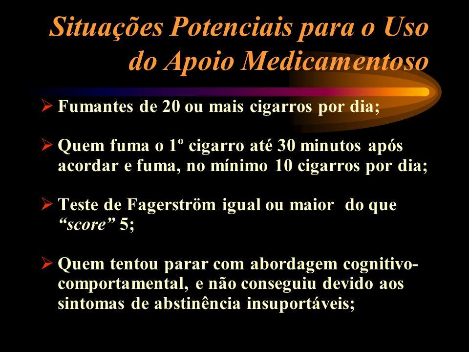 Situações Potenciais para o Uso do Apoio Medicamentoso