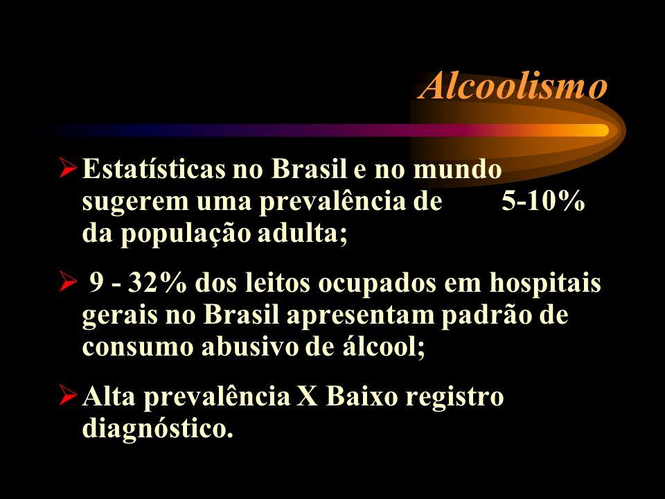 Alcoolismo Estatísticas no Brasil e no mundo sugerem uma prevalência de 5-10% da população adulta;