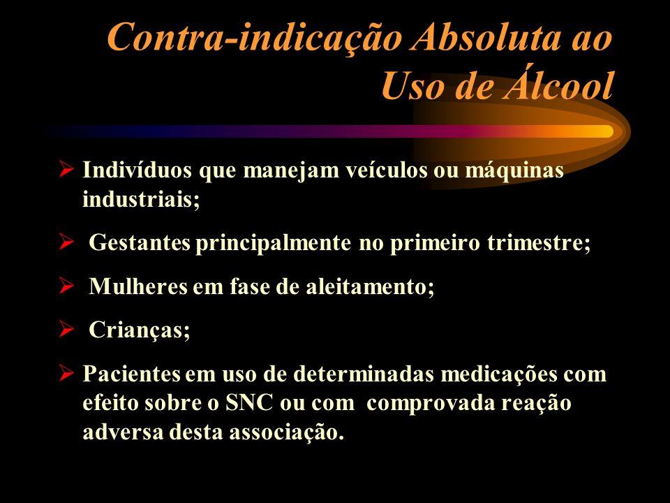Contra-indicação Absoluta ao Uso de Álcool