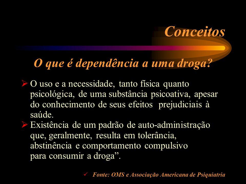 O que é dependência a uma droga