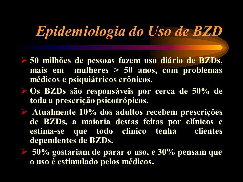 Epidemiologia do Uso de BZD