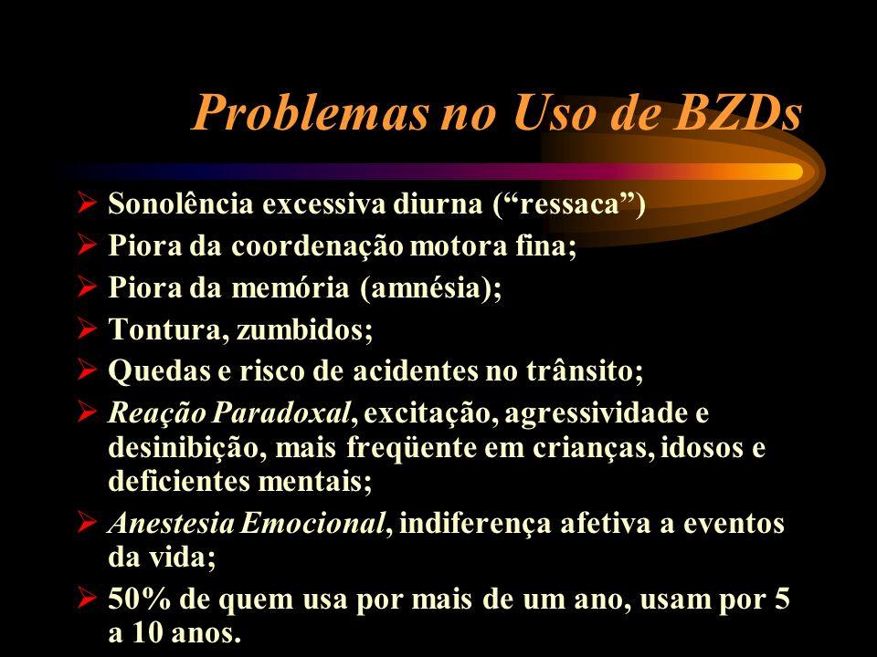 Problemas no Uso de BZDs