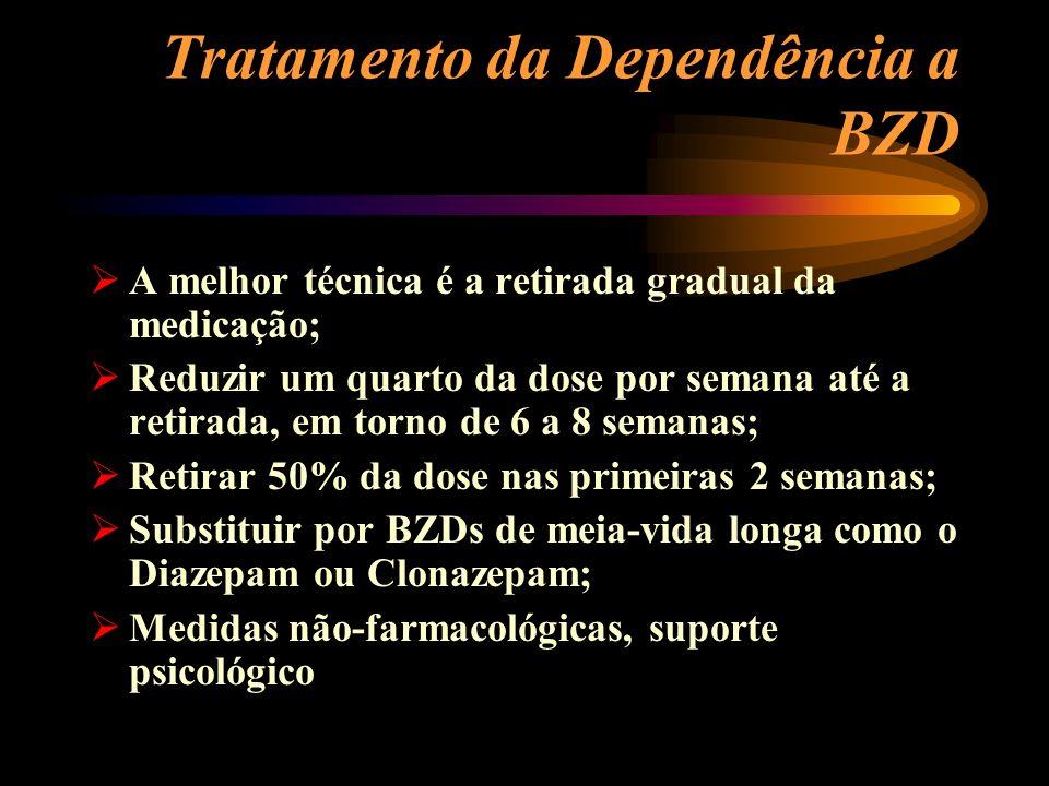 Tratamento da Dependência a BZD