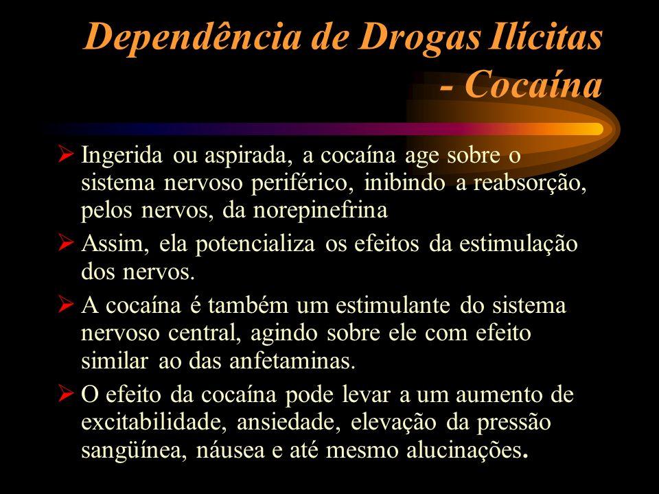 Dependência de Drogas Ilícitas - Cocaína