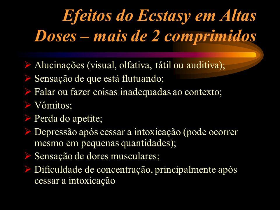 Efeitos do Ecstasy em Altas Doses – mais de 2 comprimidos