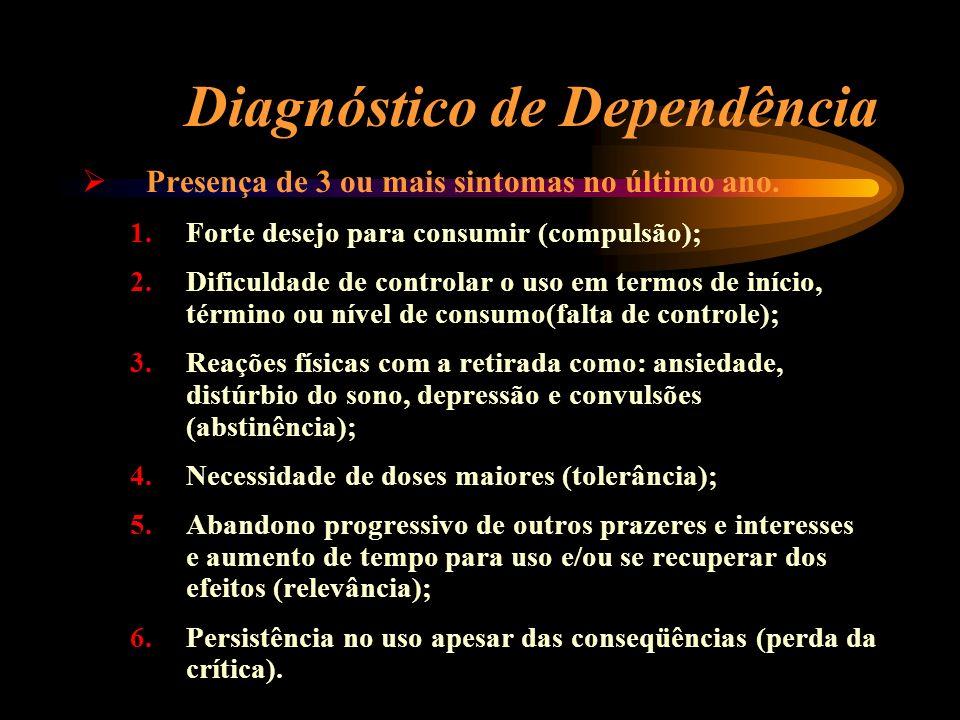 Diagnóstico de Dependência