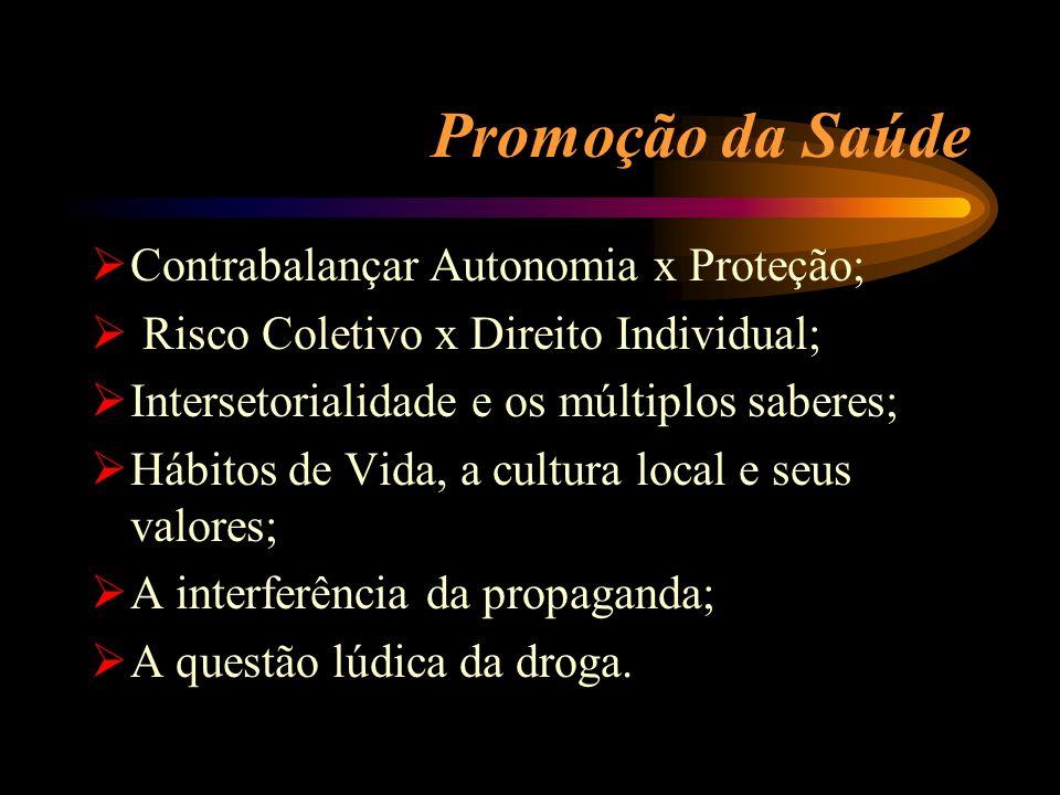 Promoção da Saúde Contrabalançar Autonomia x Proteção;
