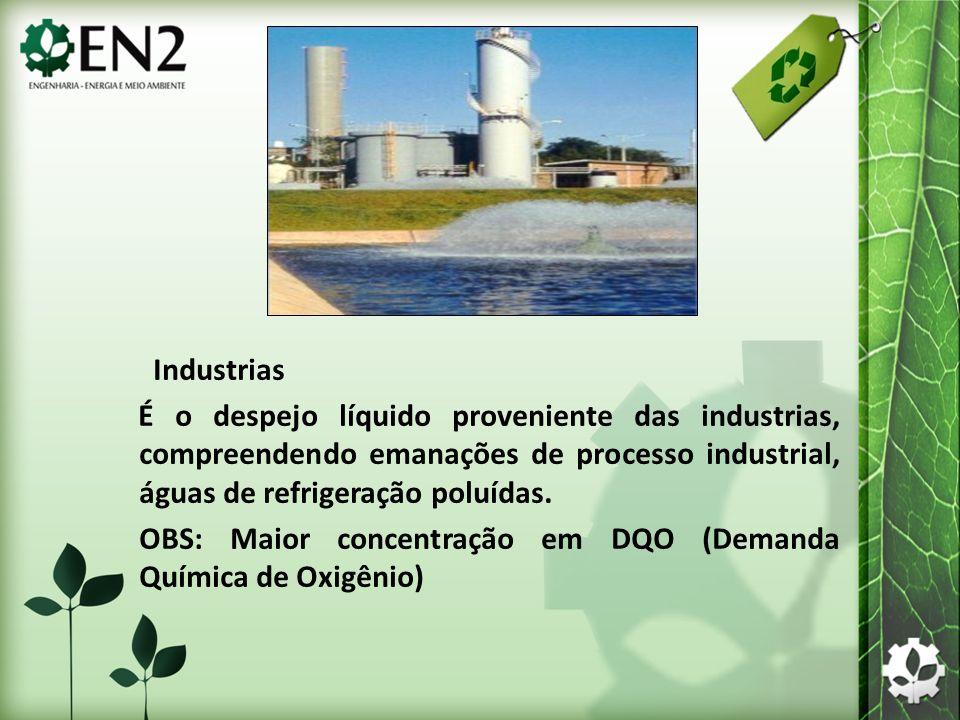 Industrias É o despejo líquido proveniente das industrias, compreendendo emanações de processo industrial, águas de refrigeração poluídas.