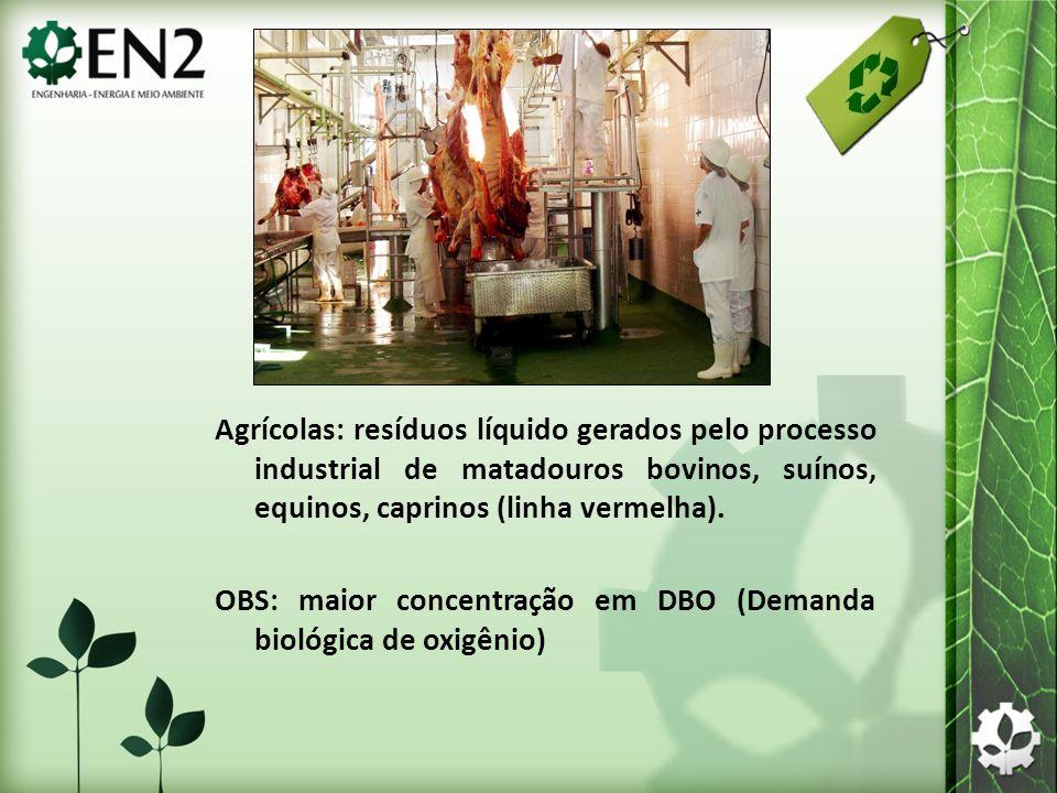 Agrícolas: resíduos líquido gerados pelo processo industrial de matadouros bovinos, suínos, equinos, caprinos (linha vermelha).