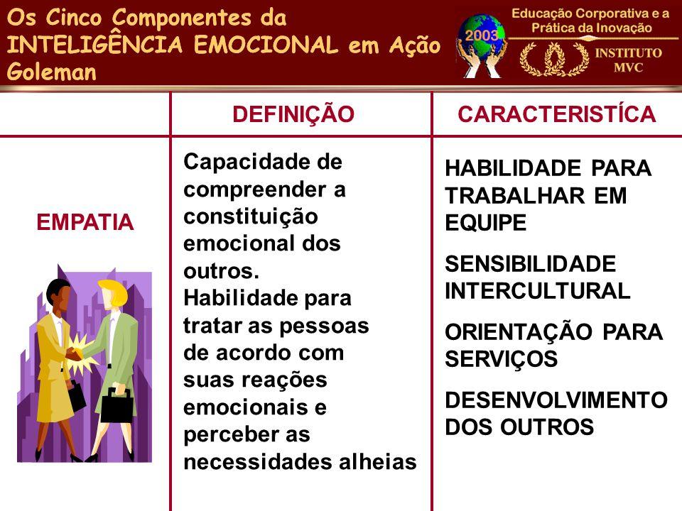 Os Cinco Componentes da INTELIGÊNCIA EMOCIONAL em Ação Goleman