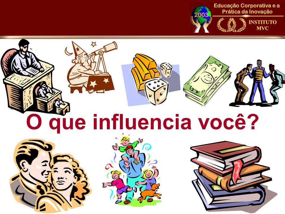 O que influencia você