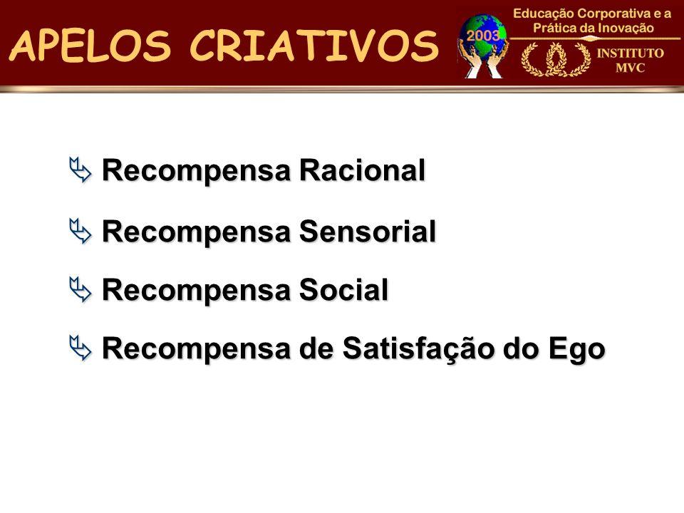 APELOS CRIATIVOS Recompensa Racional Recompensa Sensorial