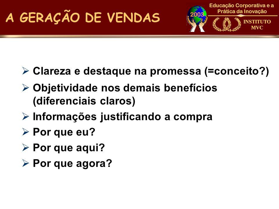 A GERAÇÃO DE VENDAS Clareza e destaque na promessa (=conceito )